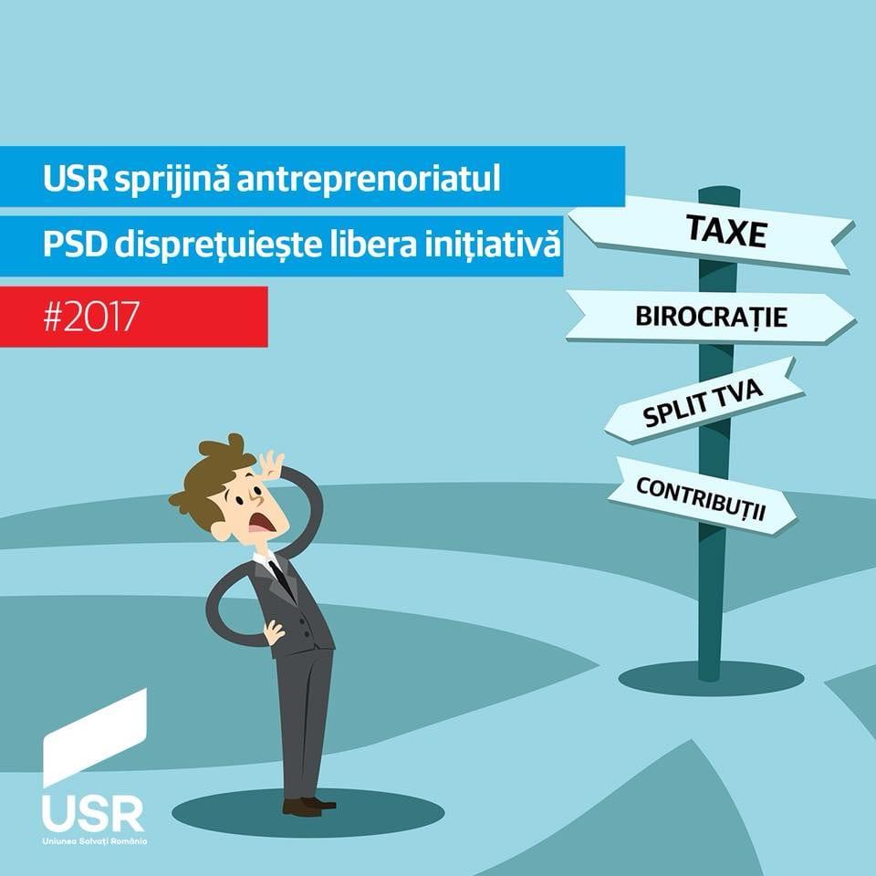 USR propune eliminarea birocrației inutile pentru înființarea firmelor