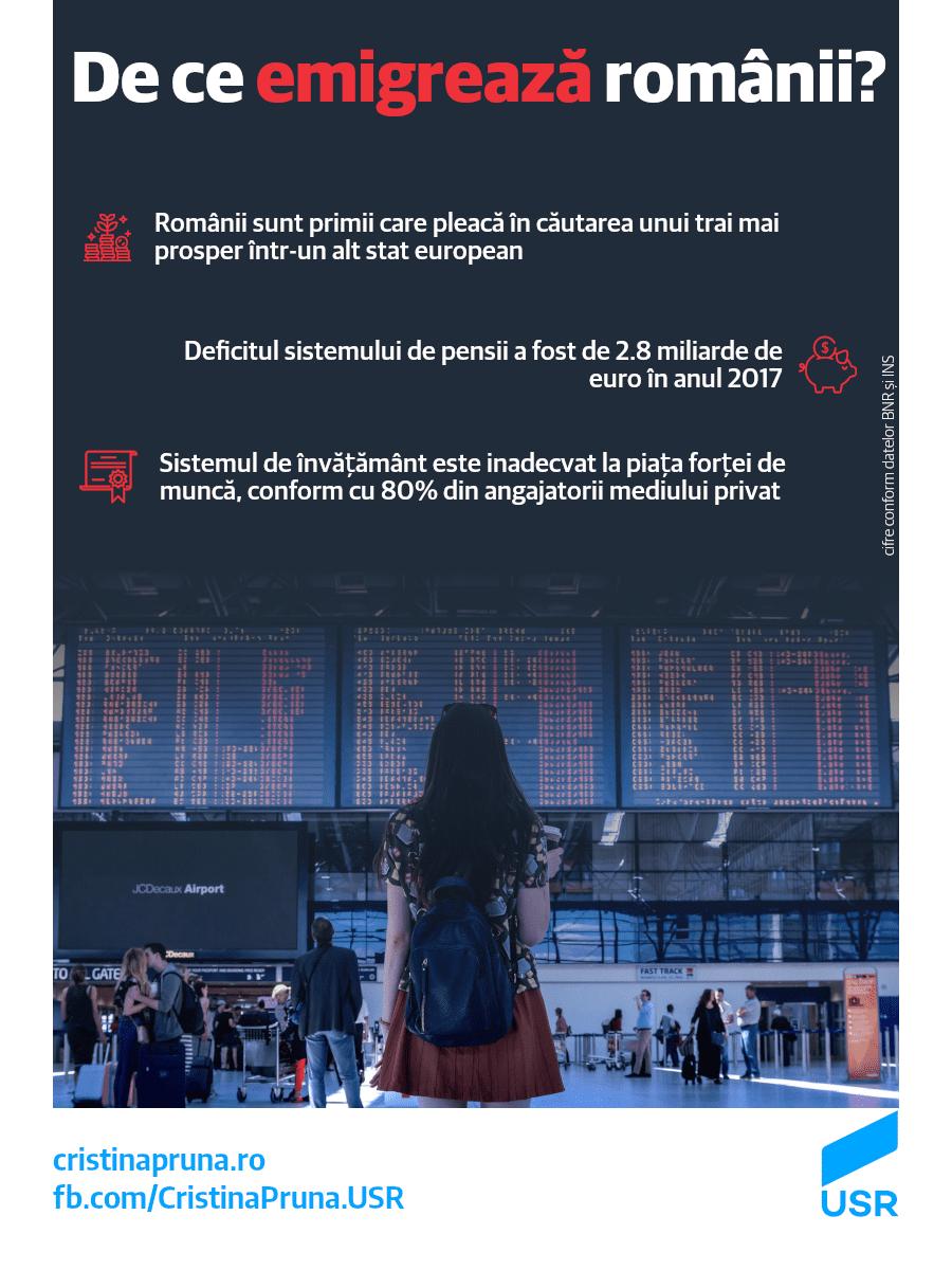 Deficitul forței de muncă începe să apese din ce în ce mai tare pe economia românească