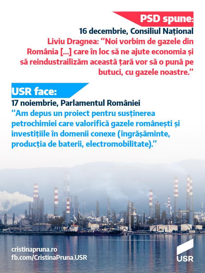 PSD dorește reindustrializarea României doar din vorbe