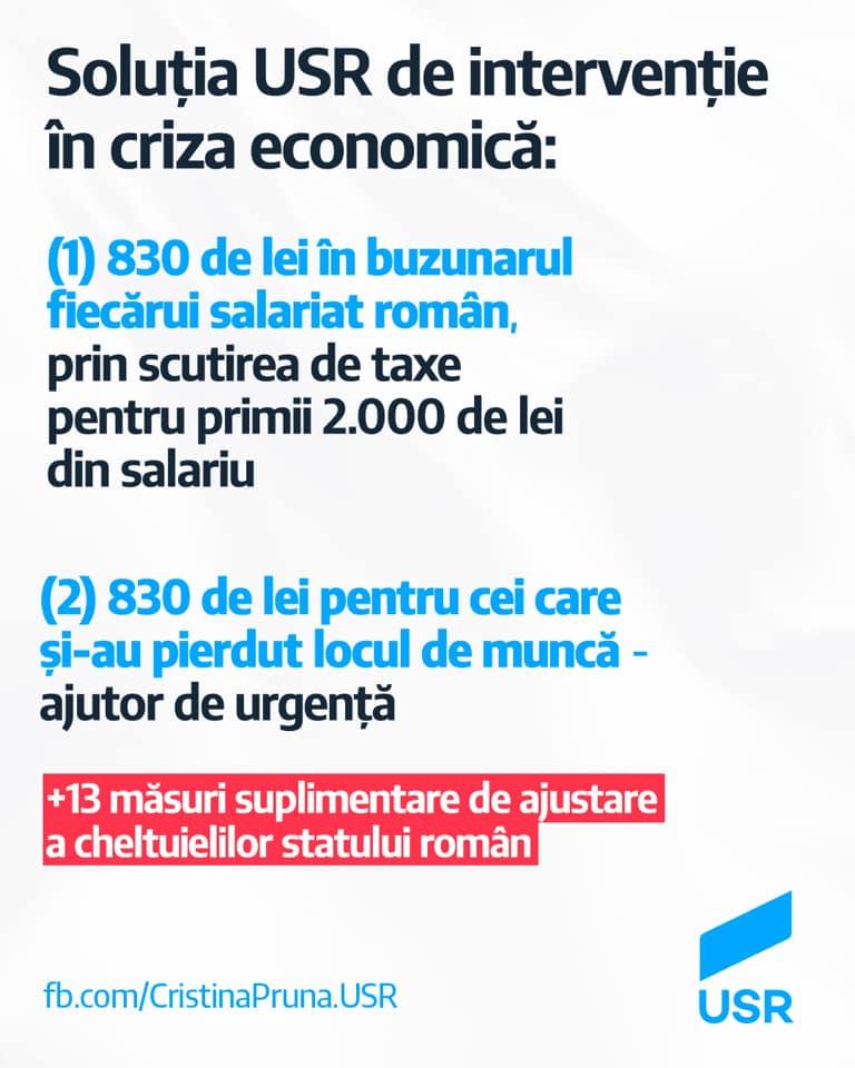 Soluția USR pentru criza economică